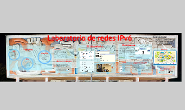 Laboratorio de IPv6 del ITESM Campus Monterrey