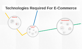 Technologies Required For E-COmmerce