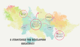 5 strategies for Developing creativity