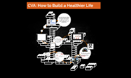 CVA Presentation