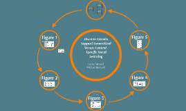 Discrete Circuits Support Generalized Versus Context-Specifi