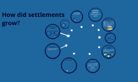 What are the settlement patterns?