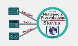 Using Multimedia Tools to Create Compelling Stories