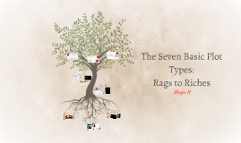 The Seven Basic Plot Types: