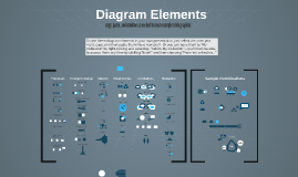 Diagram Elements