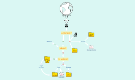 GTD Workflow Chart #1