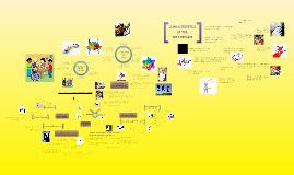 Copy of Understanding By Design