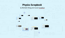 Physics Scrapbook Per. 4