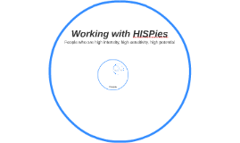 Working with HISPies