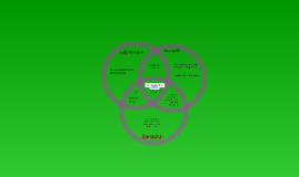 Beowulf book by isaiah weathers on prezi copy of venn diagram ccuart Images
