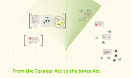 Unit 4- From the Foraker Act to the Jones Act