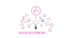 Copy of Copy of Sensibilización De Precio.