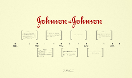Copy of Johnson & Johnson History Timeline