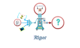 Copy of Cognitive Rigor Matrix PD_November 2012