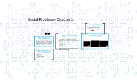 Social Problems- Chapter 1