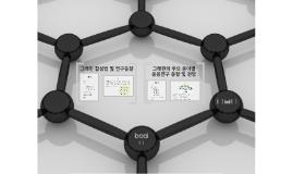 Copy of 그래핀 합성법 및 연구동향