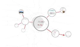 Copy of package gestion des rapports et des app