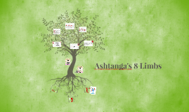Ashtanga's 8 Limbs;
