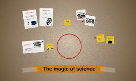 The Magic of science