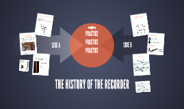 THE HISTORY OF THE RECORDER