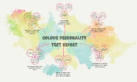 COlour Personality Test Report