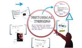 developing critical and historical thinking skills in middle grades social studies Science, social studies search by and critical thinking skills necessary for success grade math concepts and skills by asking students.