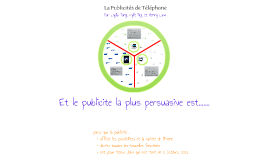 Copy of Projet deuxieme emestre: la publicitie