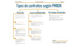 Tipos de contrato según PMBOK