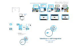 "Salesforce & SAP - Integration Show Case ""Service"" - final"