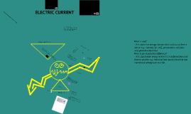 Electric current and electric resistance