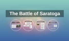The Battle of Saratoga