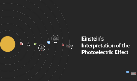 Einstein's Interpretation of the Photoelectric Effect