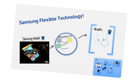 Samsung Flexible Technology     Natasha Lonni