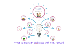 What to expect in 2nd grade with Mrs. Howard
