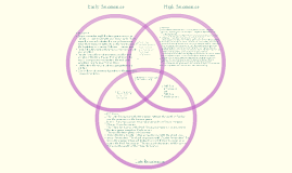 Triple Venn Diagram Unit 8.6