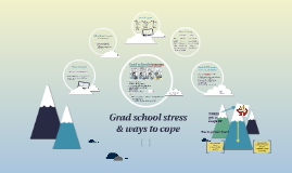 Grad school stress and ways to cope