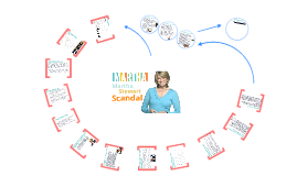 Accounting: Martha Stewart