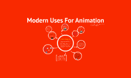 Modern Uses For Animation