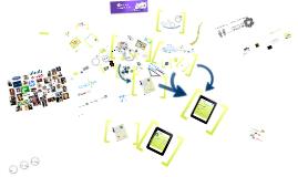 GRDSB/HDSB presentation