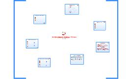 Google Adwords Bidding-Prozess