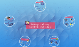 Copy of Leverage Leadership, Chapter 6