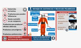 MANEJO DE SUSTANCIAS Y RESIDUOS PELIGROSOS