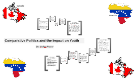 Comparative Politics and the Impact on Youth