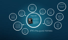 ethos pathos and logos in jfk s inaugural address