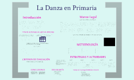 Copy of La danza en primaria