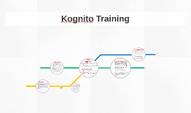 Copy of Kognito Training