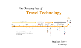 The Changing Face of Travel Technology
