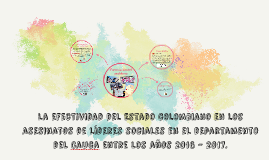 La efectividad del Estado colombiano en los asesinatos de lí