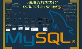 Copy of ARQUITECTURA Y ESTRUCTURA DE MySQL