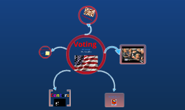Actual voting 4th grade